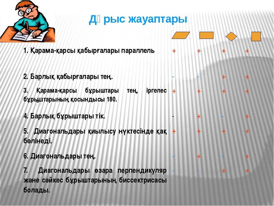 Дайын сызба бойынша есептер А В С Д 55° 125° 125° 55° К Д С В 60° 60° 60° 60°...