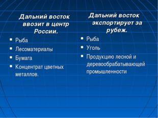 Дальний восток ввозит в центр России. Рыба Лесоматериалы Бумага Концентрат ц