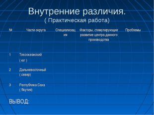 Внутренние различия. ( Практическая работа) №Части округаСпециализацияФакт