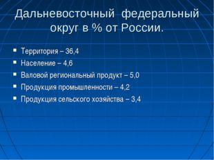 Дальневосточный федеральный округ в % от России. Территория – 36,4 Население