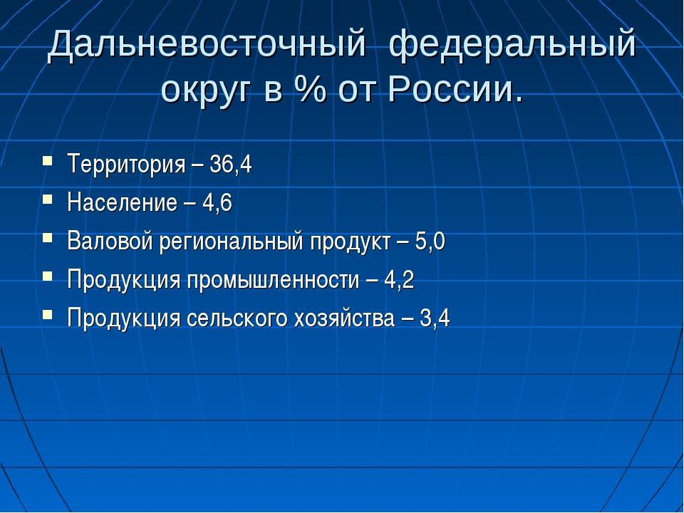 Дальневосточный федеральный округ в % от России. Территория – 36,4 Население...
