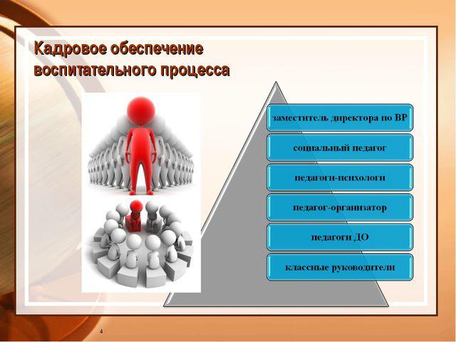 Кадровое обеспечение воспитательного процесса  *