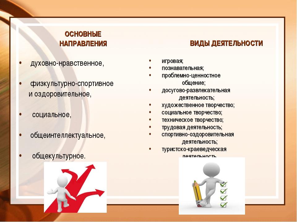 ОСНОВНЫЕ НАПРАВЛЕНИЯ духовно-нравственное, физкультурно-спортивное и оздорови...