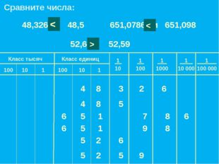 4 8 3 2 6 4 8 5 48,326 и 48,5 651,0786 и 651,098 52,6 и 52,59 < < > 6 5 1 8 7
