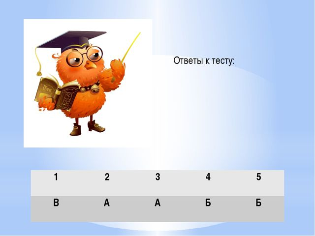 Ответы к тесту: 1 2 3 4 5 В А А Б Б