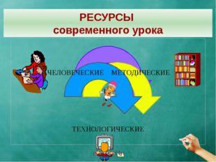 РЕСУРСЫ современного урока Рассмотрим ресурсы современного урока. Это человеч