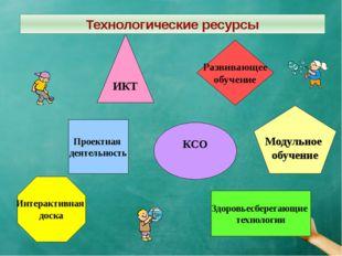 Технологические ресурсы ИКТ Развивающее обучение Проектная деятельность КСО М