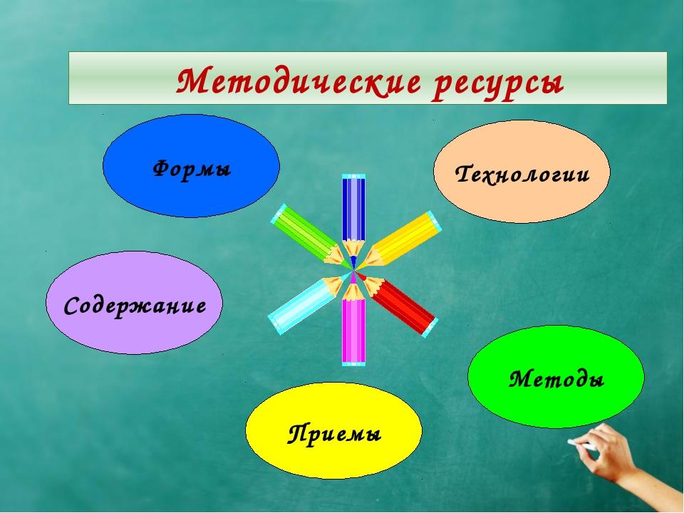 Методические ресурсы Формы Технологии Содержание Методы Приемы Методические р...