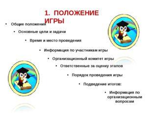 Общие положения Основные цели и задачи Время и место проведения Информация по