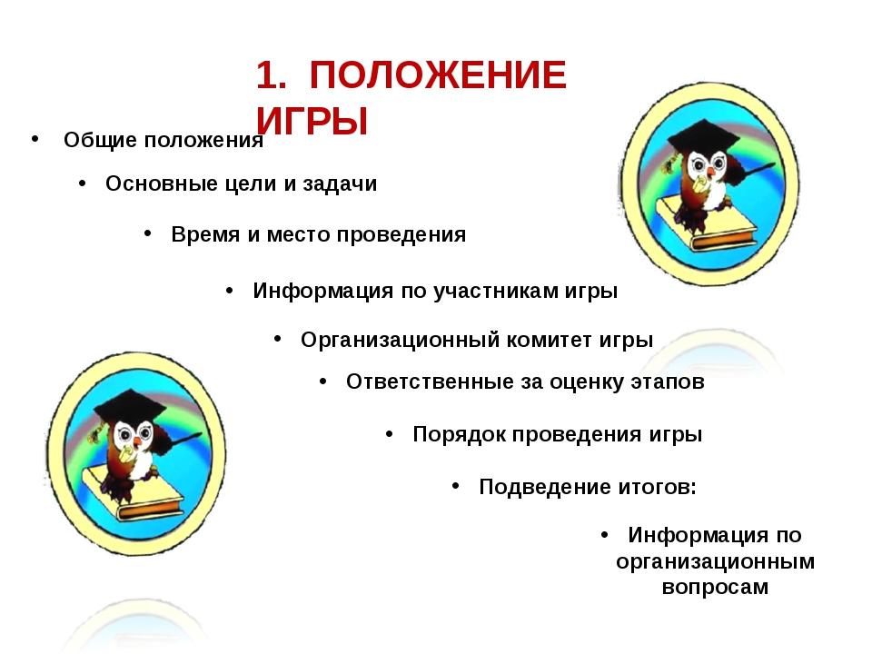 Общие положения Основные цели и задачи Время и место проведения Информация по...