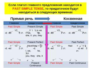 Если глагол главного предложения находится в PAST SIMPLE TENSE, то придаточно