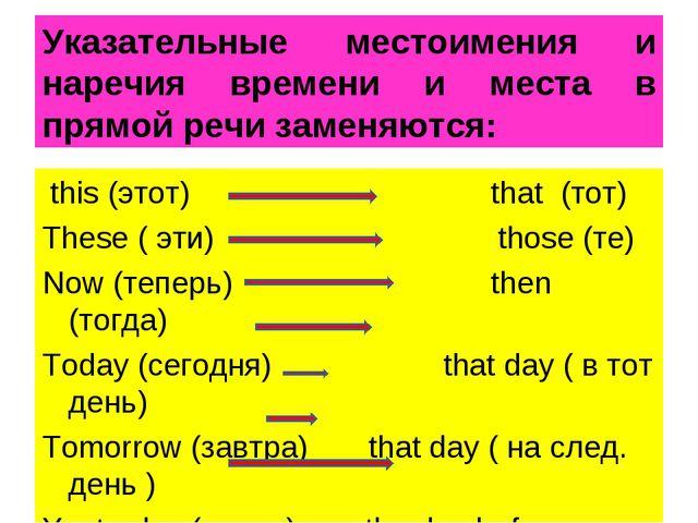 Указательные местоимения и наречия времени и места в прямой речи заменяются:...