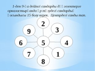 1-ден 9-ға дейінгі сандарды дөңгелектерге орналастырғанда әр түзудегі санда