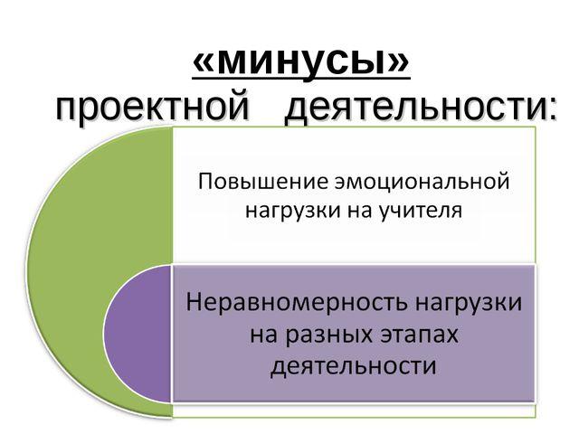 «минусы» проектной деятельности: