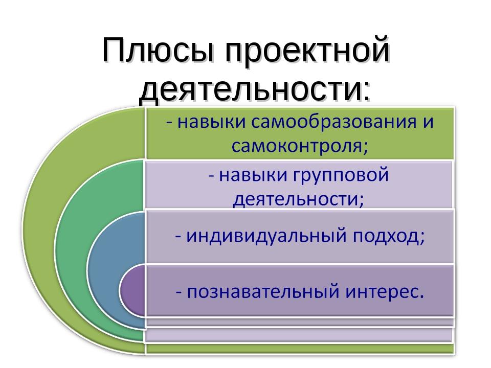 Плюсы проектной деятельности:
