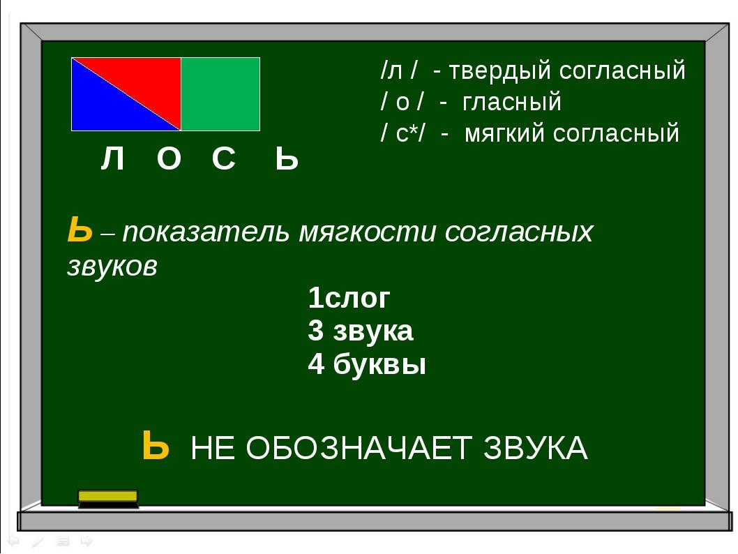 /л / - твердый согласный / о / - гласный / с*/ - мягкий согласный Л Ь Ь – пок...