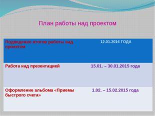 План работы над проектом Подведениеитогов работы над проектом 12.01.2016 ГОДА