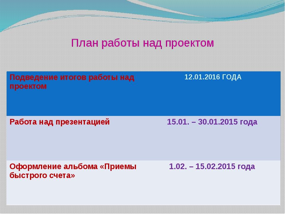 План работы над проектом Подведениеитогов работы над проектом 12.01.2016 ГОДА...
