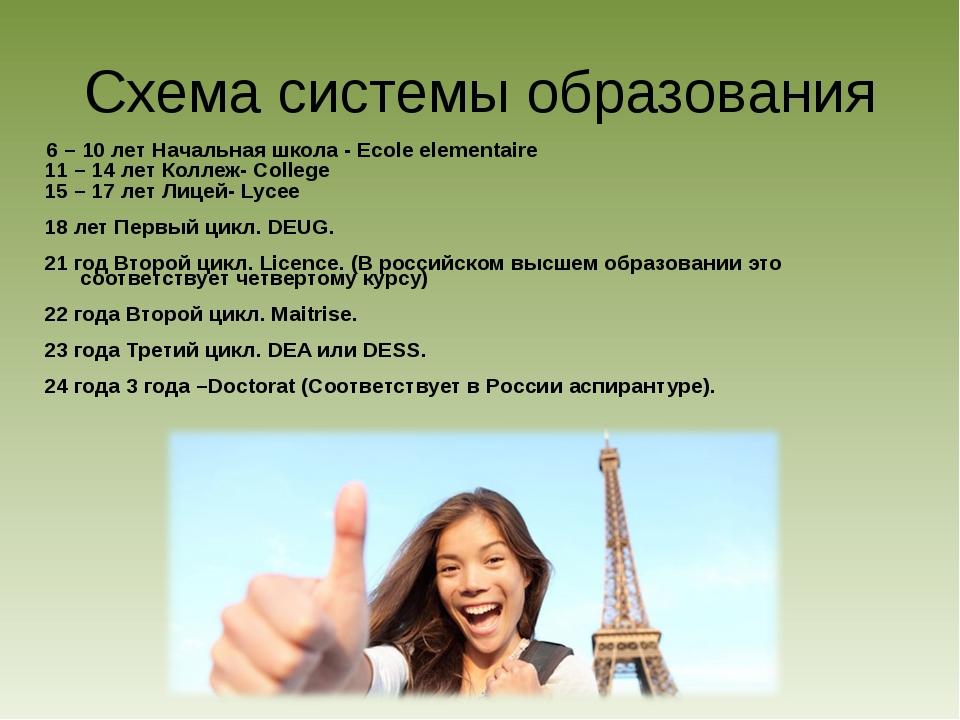Схема системы образования 6 – 10 лет Начальная школа - Ecole elementaire 11 –...