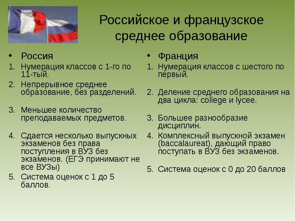 Российское и французское среднее образование Россия Нумерация классов с 1-го...