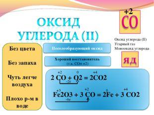 Оксид углерода (II) Угарный газ Монооксид углерода Без цвета Без запаха Чуть
