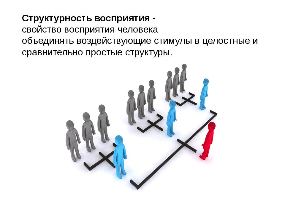 Структурностьвосприятия- свойствовосприятиячеловека объединятьвоздейству...