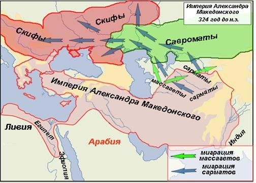 http://etnogena02.hut2.ru/Path-SKOLO/8-bulgariRUS-2_files/sarmat-1.jpg