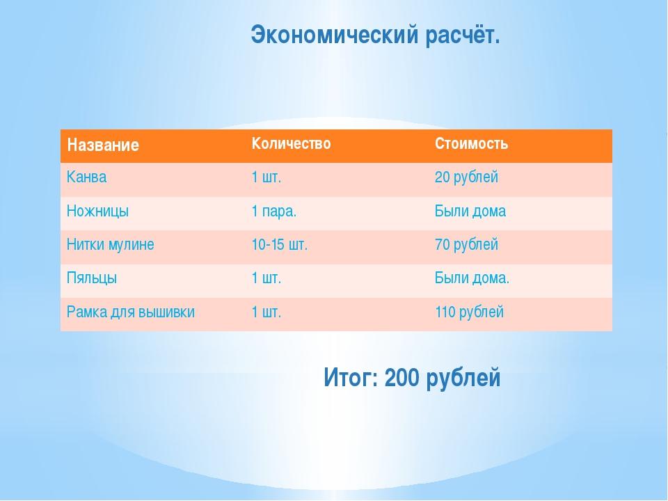 Экономический расчёт. Итог: 200 рублей Название Количество Стоимость Канва 1ш...