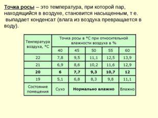 Точка росы – это температура, при которой пар, находящийся в воздухе, станови