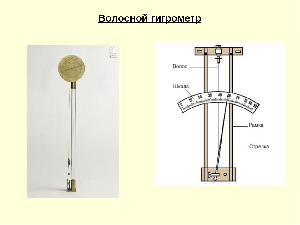 Волосной гигрометр