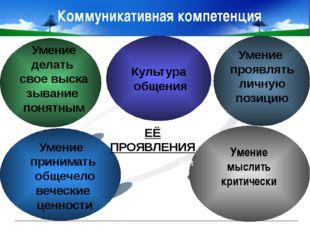 www.themegallery.com Company Logo Коммуникативная компетенция Умение мыслить