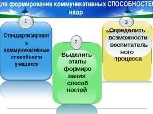 www.themegallery.com Company Logo Для формирования коммуникативных СПОСОБНОСТ
