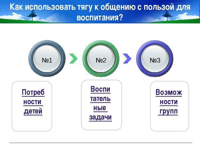 www.themegallery.com Company Logo Как использовать тягу к общению с пользой д...