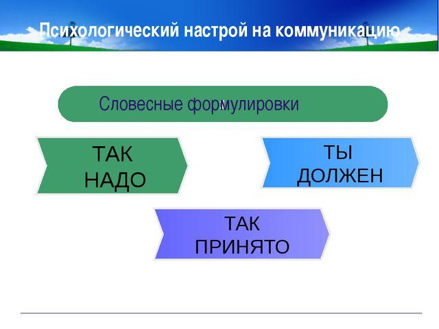 www.themegallery.com Company Logo Психологический настрой на коммуникацию Pha...