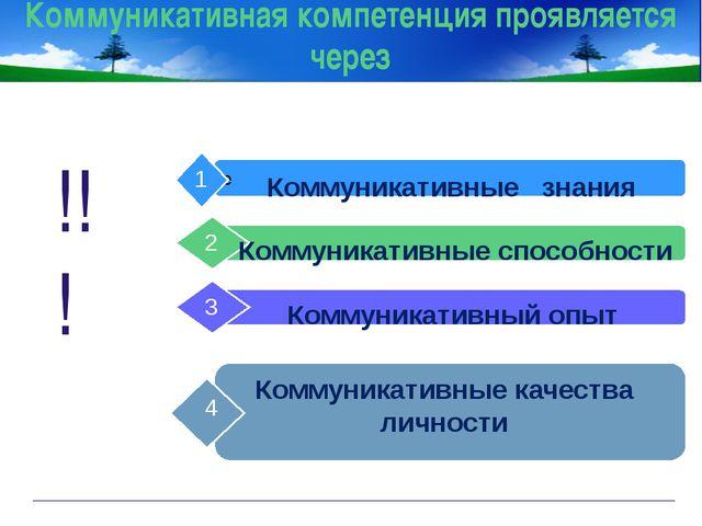www.themegallery.com Company Logo Коммуникативная компетенция проявляется чер...