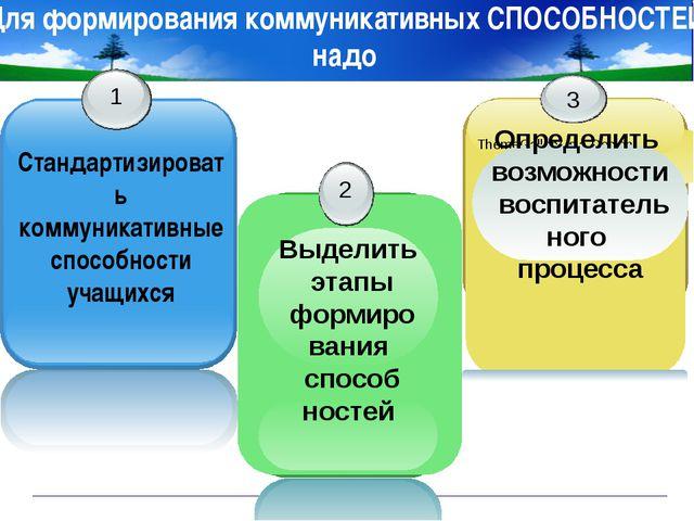 www.themegallery.com Company Logo Для формирования коммуникативных СПОСОБНОСТ...
