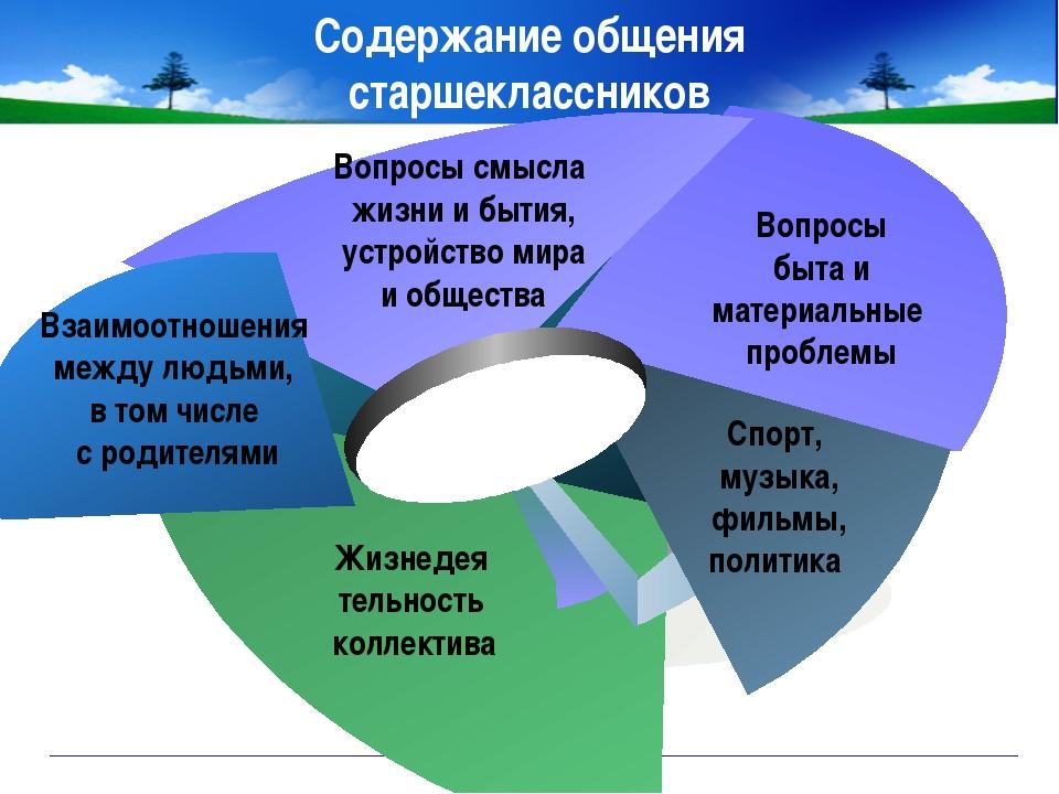 www.themegallery.com Company Logo Взаимоотношения между людьми, в том числе с...