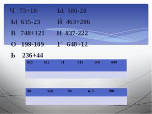 Ч 73+18 Ы 580-20 Ы 635-23 Й 463+206 В 748+121 Н 837-222 О 199-109 Г 648+12 Ь