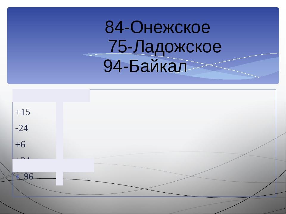 84-Онежское 75-Ладожское 94-Байкал Х +15 -24 +6 +24 96