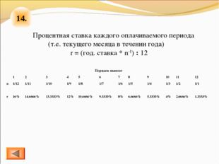 14. Процентная ставка каждого оплачиваемого периода (т.е. текущего месяца в т