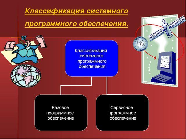Классификация системного программного обеспечения.