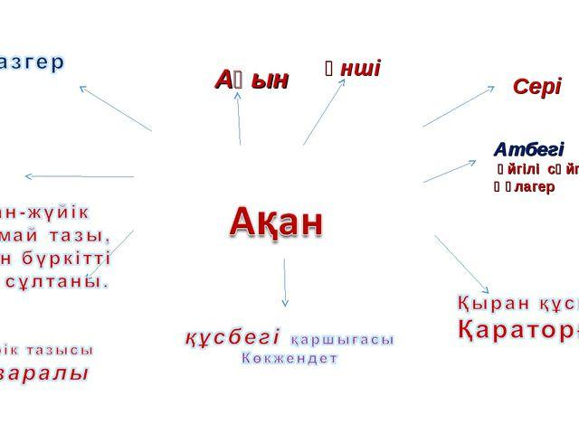 Ақын Сері Атбегі әйгілі сәйгүлігі Құлагер әнші