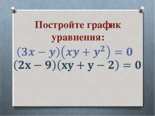 Постройте график уравнения: