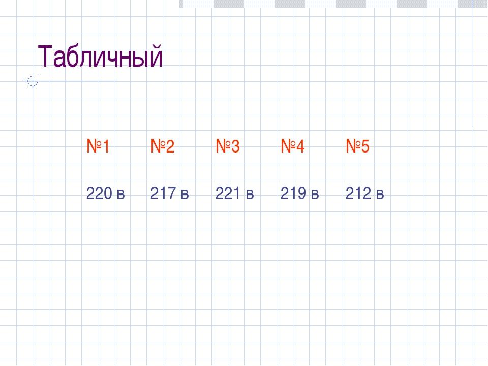 Табличный №1№2№3№4№5 220 в217 в221 в219 в212 в