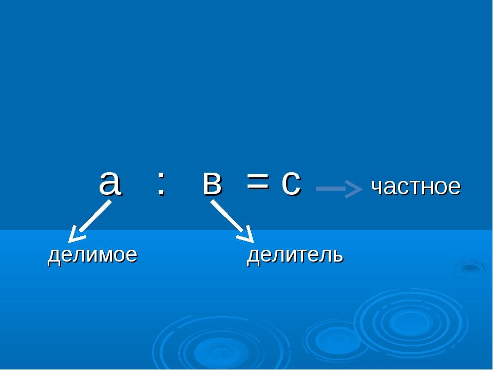 а : в = с частное делимое делитель