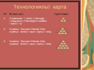 Технологиялық карта Р/сЖұмыс реті Суреттемесі 1.3 сумоншақ өткізіп, 1 бисе
