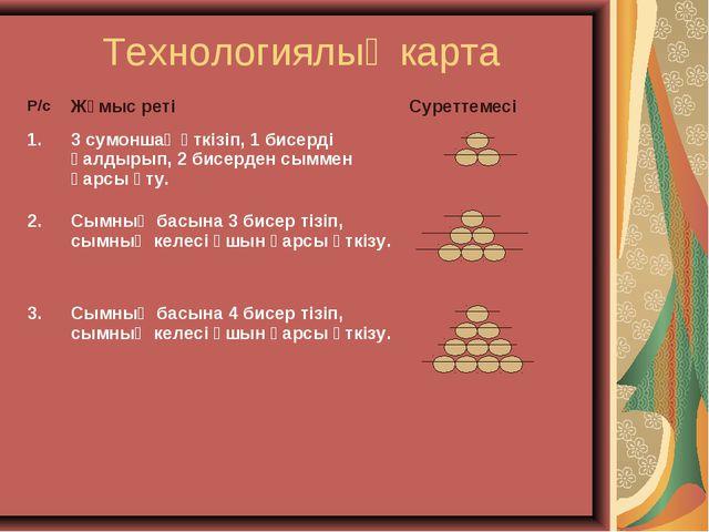 Технологиялық карта Р/сЖұмыс реті Суреттемесі 1.3 сумоншақ өткізіп, 1 бисе...