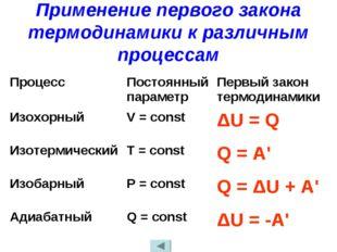 Применение первого закона термодинамики к различным процессам ПроцессПостоян