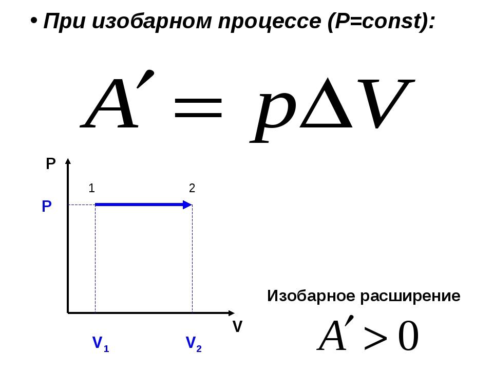 При изобарном процессе (Р=const): P V V1 V2 P Изобарное расширение 1 2