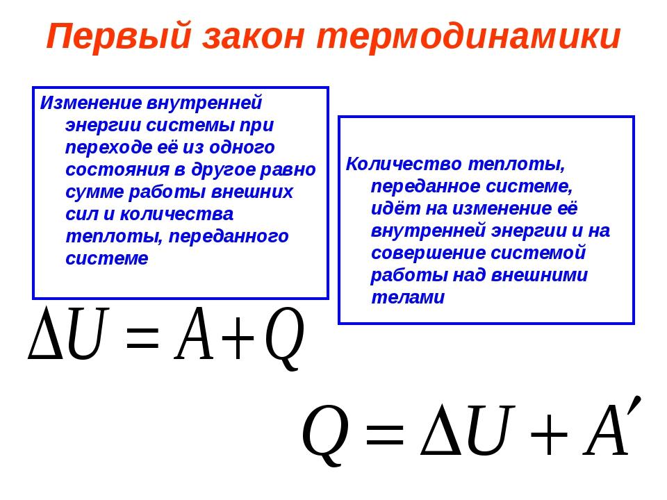 Первый закон термодинамики Изменение внутренней энергии системы при переходе...